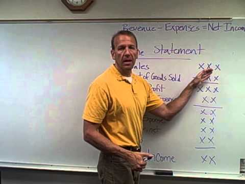 Financial Accounting - Income Statement