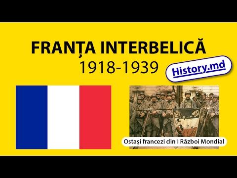 Franta in perioada interbelica