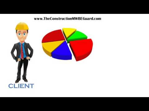 Commercial Insurance and Surety Bonds from TheConstructionMWBEGuard 1
