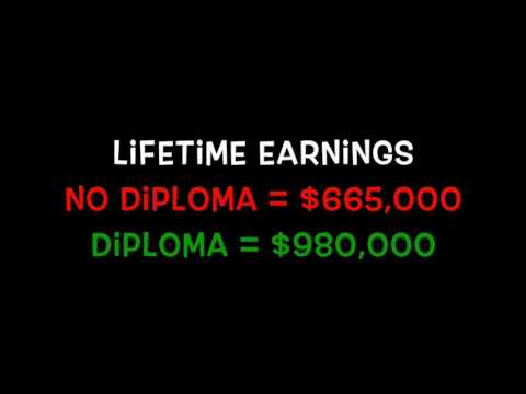 Value of a High School Diploma