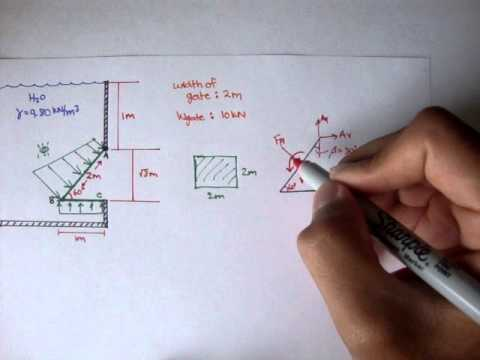 The Bernoulli Equation (Fluid Mechanics - Lesson 7)