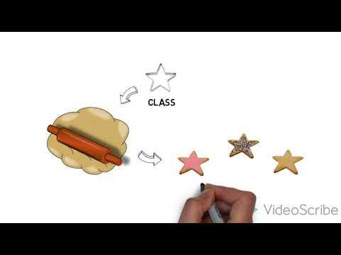 CS Basics: OOP Objects