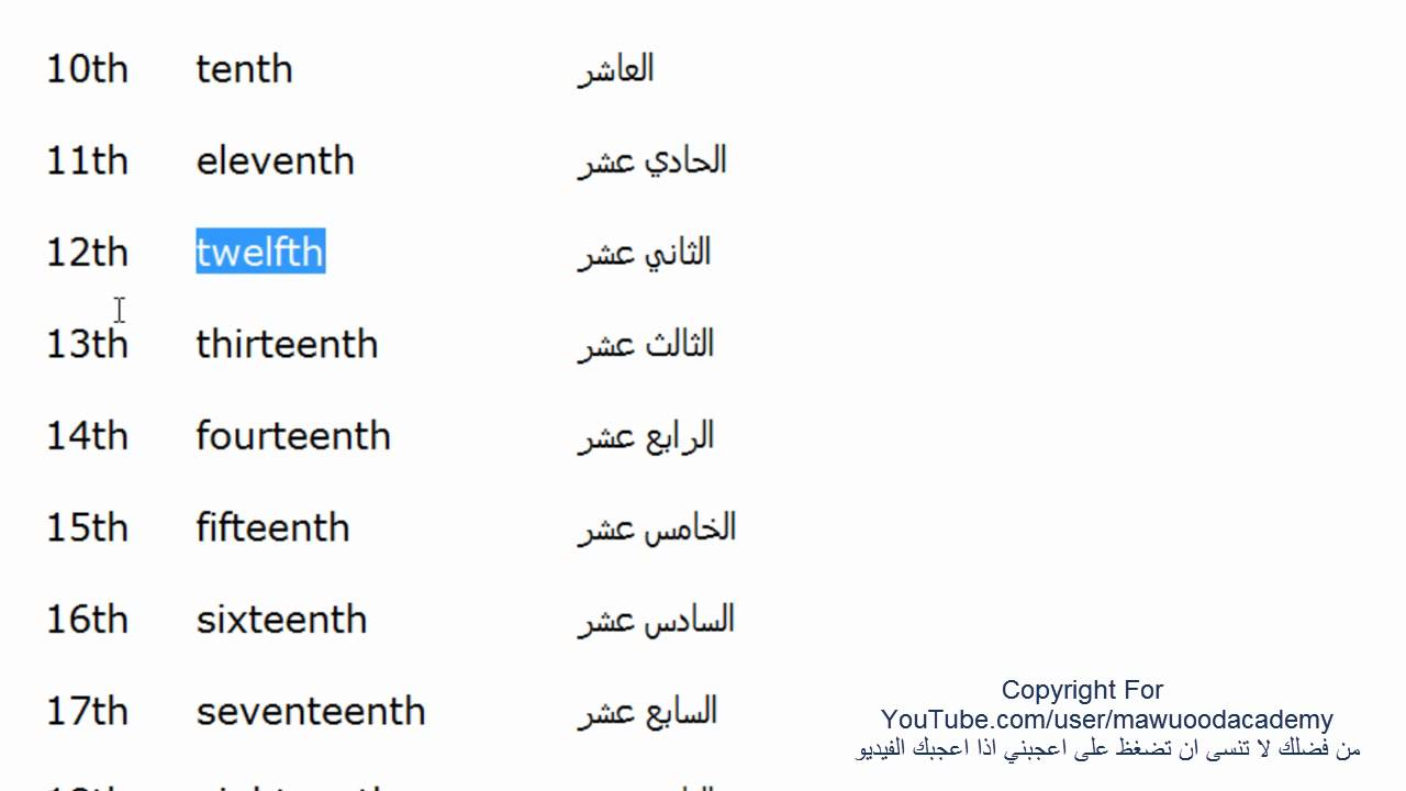 الارقام الترتيبية باللغة الانجليزية الجزء 1 Youtube