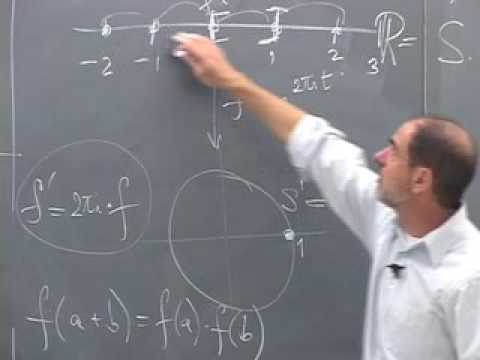 Abstract Algebra ~ Harvard ~ Lecture 05
