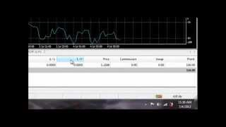 Forex Income X: Forex \'Dumb Proof\' Strategies That Work Like Crazy!