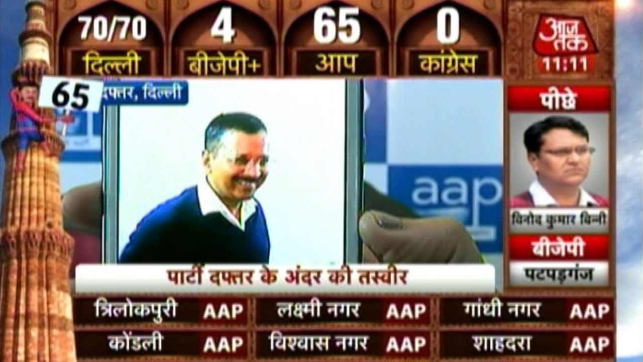 Delhi Election Results: Kejriwal set to win New Delhi; Sisodia ...