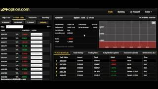 BINARY OPTIONS,  2015 TRADING STRATEGY,