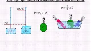 Температура  Энергия теплового движения молекул  Урок 38