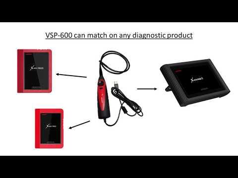 LAUNCH videoscope--VSP 600
