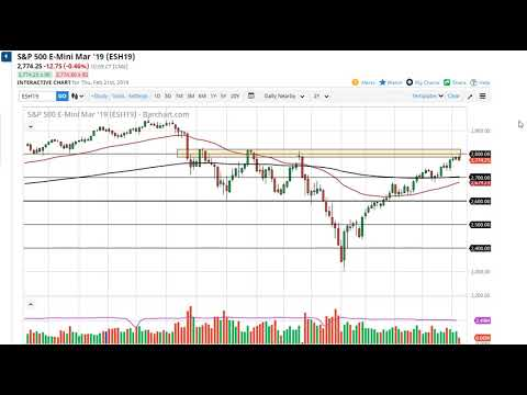 S&P 500 Technical Analysis for February 22, 2019 by FXEmpire.com