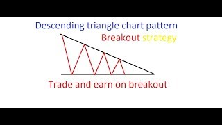 Descending triangle chart pattern in hindi -descending triangle chart breakout strategy