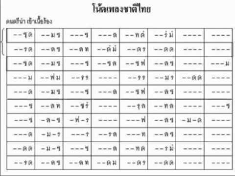 โน้ตเพลงชาติไทย