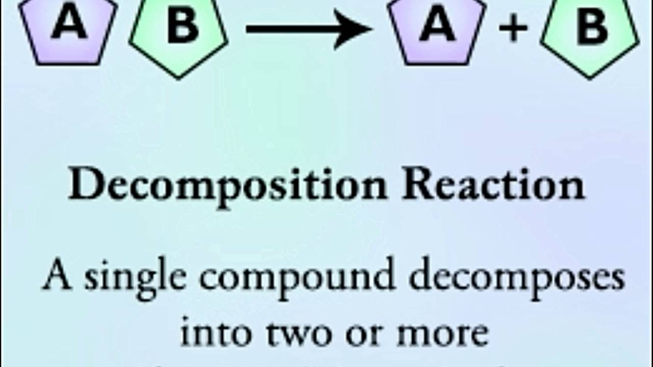 Decomposition Reaction Definition and Examples - YouTube