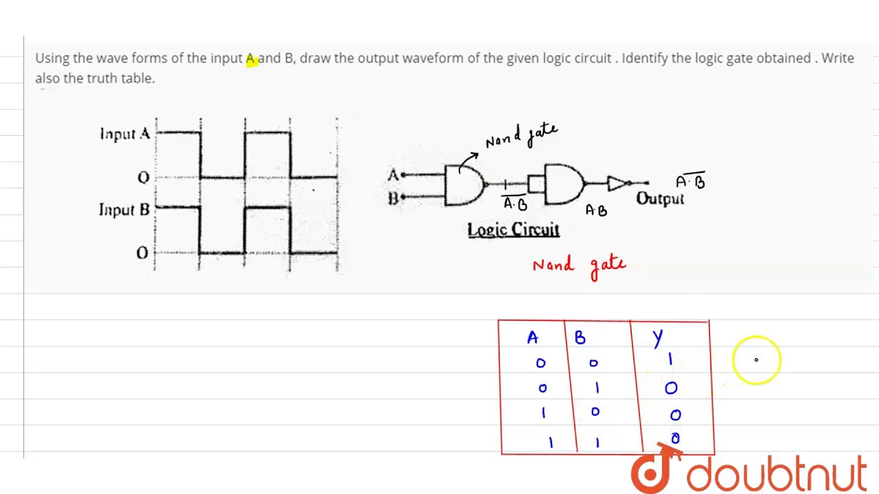 images?q=tbn:ANd9GcQh_l3eQ5xwiPy07kGEXjmjgmBKBRB7H2mRxCGhv1tFWg5c_mWT Draw The Circuit Diagram Of And Gate
