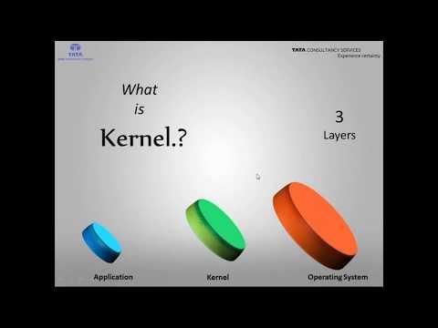 SAP BASIS Implementation & Certification ||TADM12 ||DAY-11 || Kernel Upgradation