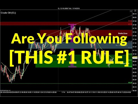 #1 Trading Rule for Friday Morning | Crude Oil, Emini S&P, Nasdaq, Gold