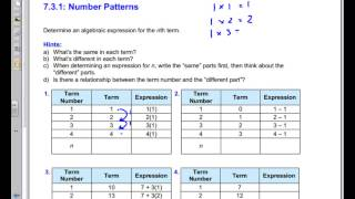 Writing Linear Equations For Patterns Introducing Student Work