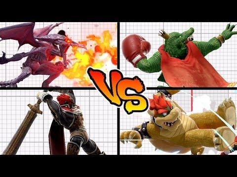 Super Smash Bros. Ultimate - Who has the Strongest Forward Smash? thumbnail