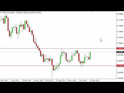 NZD/USD Forecast for the week of March 7 2016, Technical Analysis