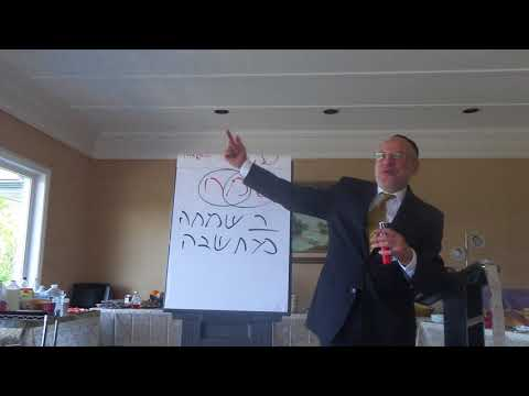 My Emotions & Me: Who's In Charge? Breslov Women's Shabbaton Part 3