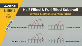 Half Filled and Full filled Subshell - Writing electronic Configuration - Ashwin Sir - Ashwin Sir