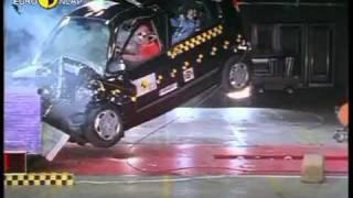 Краш тест Hyundai Atos 2000 (E-NCAP)