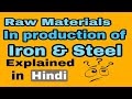 Raw material in production of iron and steel in Hindi