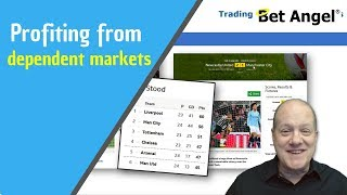 Betfair football trading - Profiting from the premier league title race