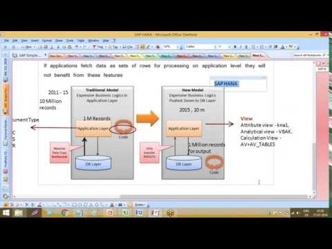 SAP HANA  TUTORIAL | HANA Devolopment online training and job support