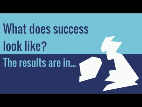 REED Salary Guide 2016- What does success look like to you?