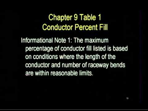 Nec 2011 chapt 9 tbl 1 conductor percent fill 6min03sec youtube nec 2011 chapt 9 tbl 1 conductor percent fill 6min03sec keyboard keysfo Image collections