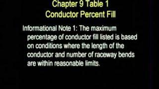 nec 2011 chapt 9 tbl 1 conductor percent fill 6min 03sec