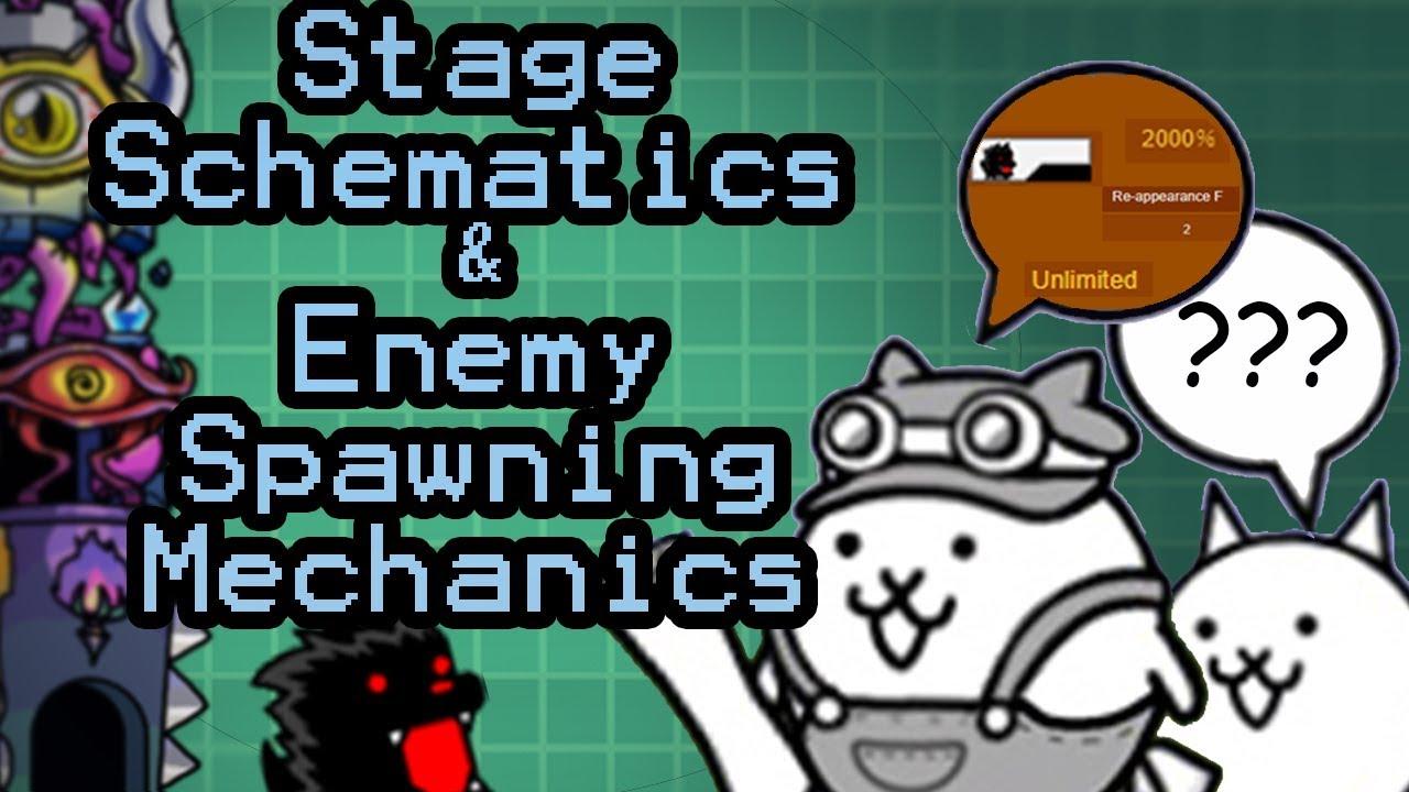 The Battle Cats - Stage Schematics & Enemy Spawning Mechanics