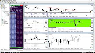 VR Watch list and linker professional tool for traders