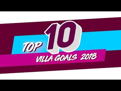 Aston Villa's top 10 goals in 2018