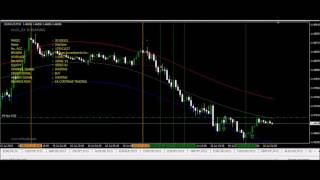 HLO2 Forex  automatic robot trading system 2017