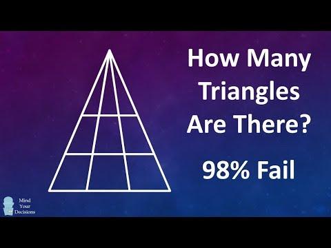 """""""98% Fail"""""""