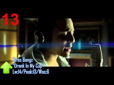 Billboard Bubbling Under Hot 100(Top 25) February 4, 2012