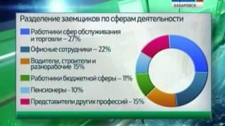 Вести-Хабаровска. Рейтинг заемщиков микрозаймов