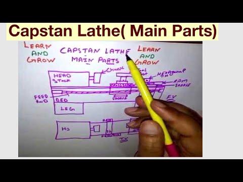 CAPSTAN LATHE( MAIN PARTS)