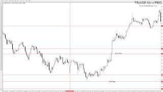 Торговая система форекс Breaking Points