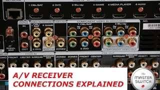 A/V Receiver Connections Explained