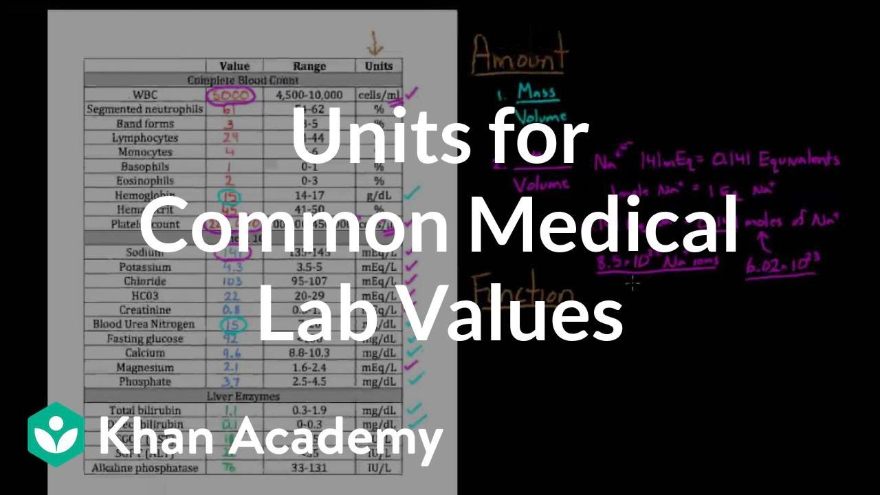 Units for common medical lab values (video) | Khan Academy