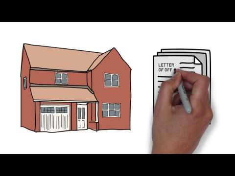 How To - Rent Or Buy A Home In Prince Edward Island