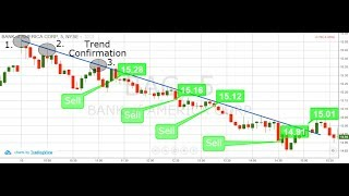 Learn To Profit with Candlestick Patterns & Charts