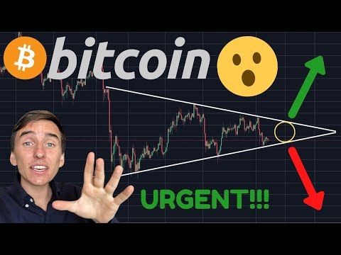 WATCH THIS VIDEO BEFORE THE 7th OF OCTOBER!! Bitcoin Price Analysis