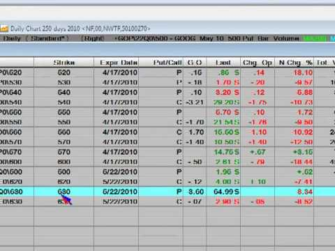 Apps options trading by implied volatility