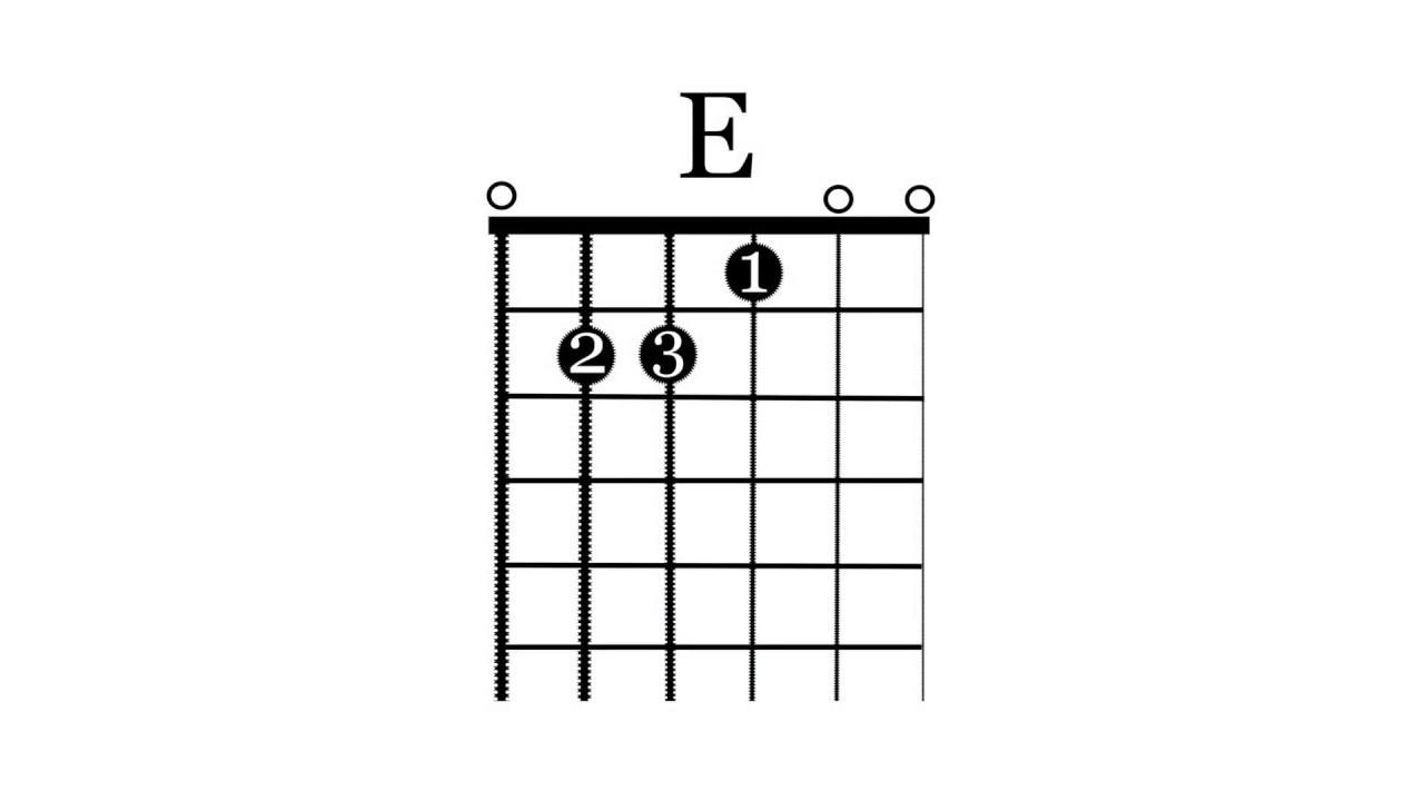 Making an E Chord Diagram for Guitar Using Photoshop