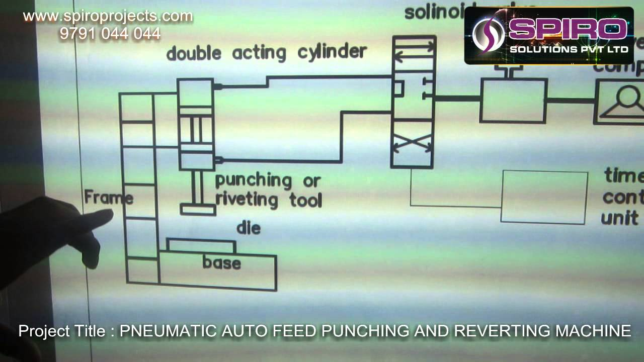 PNEUMATIC AUTO FEED PUNCHING AND REVERTING MACHINE - YouTube