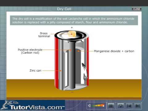 Dry Cell Battery  YouTube